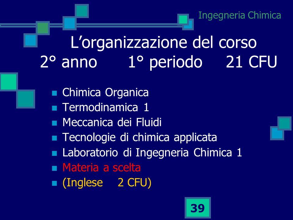 L'organizzazione del corso 2° anno 1° periodo 21 CFU