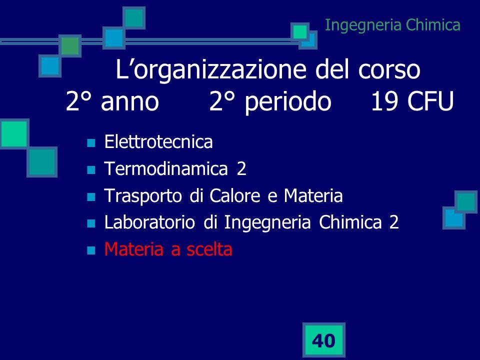 L'organizzazione del corso 2° anno 2° periodo 19 CFU