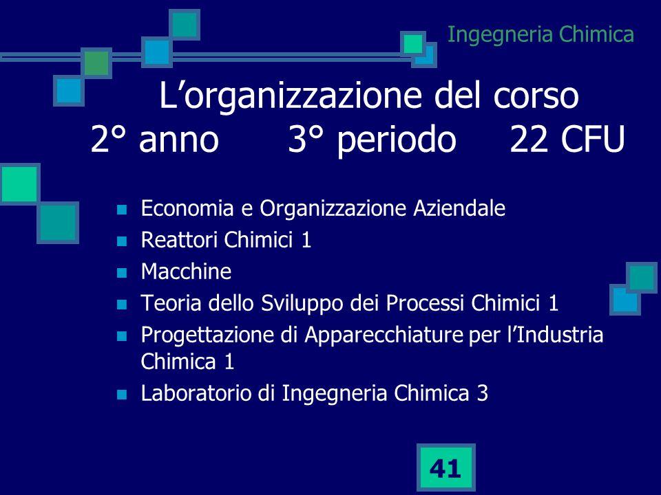 L'organizzazione del corso 2° anno 3° periodo 22 CFU