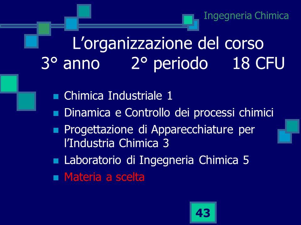 L'organizzazione del corso 3° anno 2° periodo 18 CFU