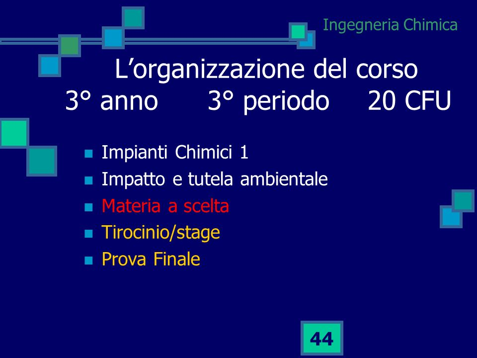 L'organizzazione del corso 3° anno 3° periodo 20 CFU