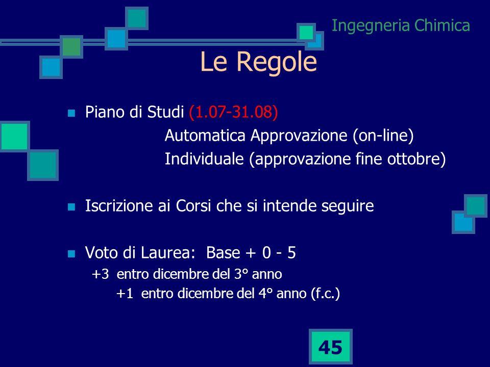 Le Regole Piano di Studi (1.07-31.08)