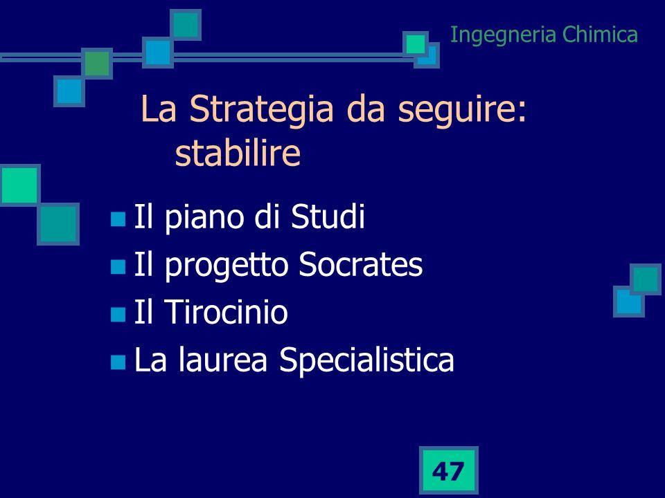 La Strategia da seguire: stabilire