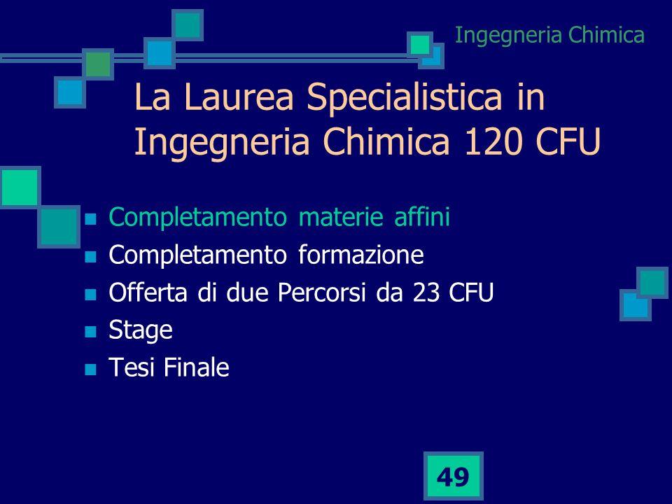 La Laurea Specialistica in Ingegneria Chimica 120 CFU