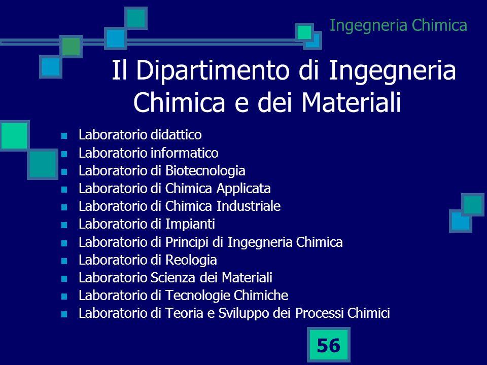 Il Dipartimento di Ingegneria Chimica e dei Materiali