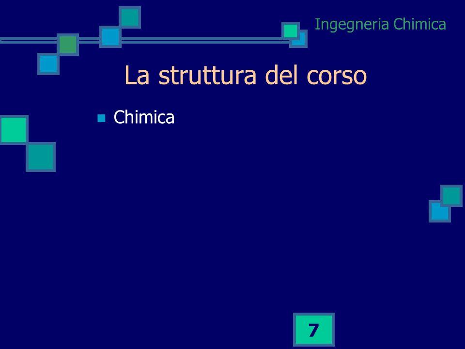 La struttura del corso Chimica