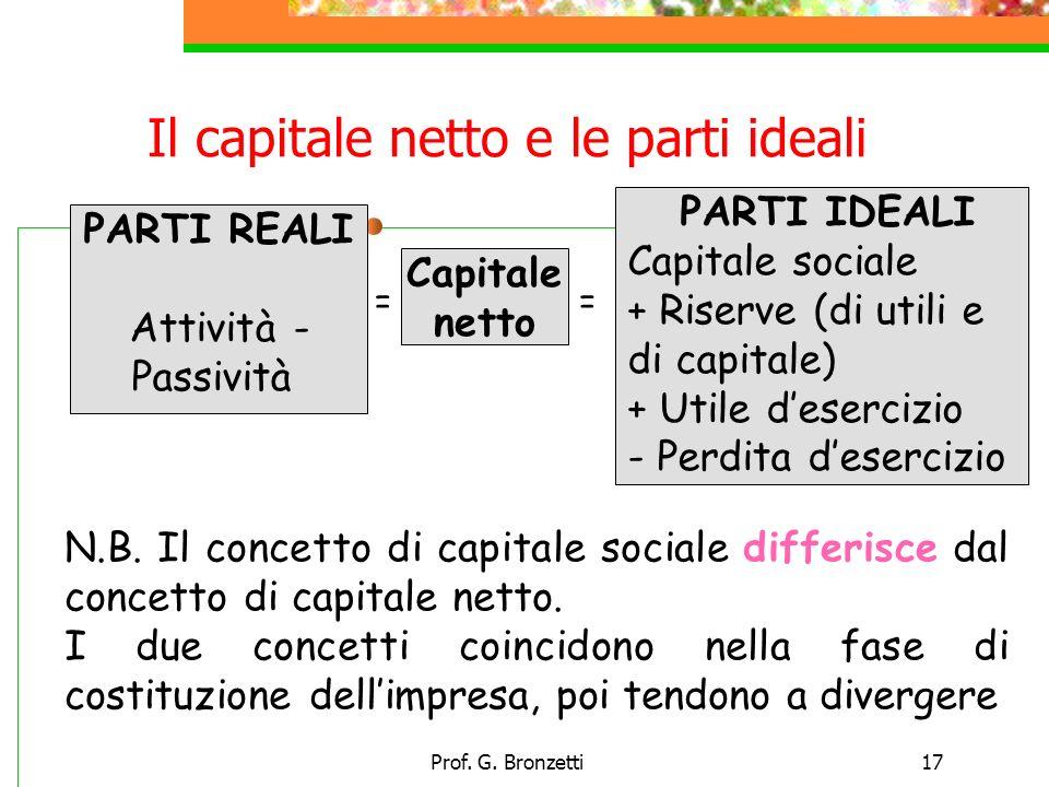 Il capitale netto e le parti ideali
