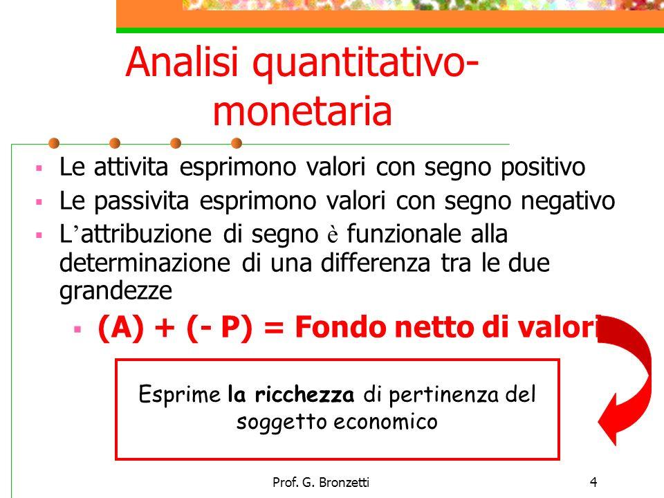 Analisi quantitativo-monetaria
