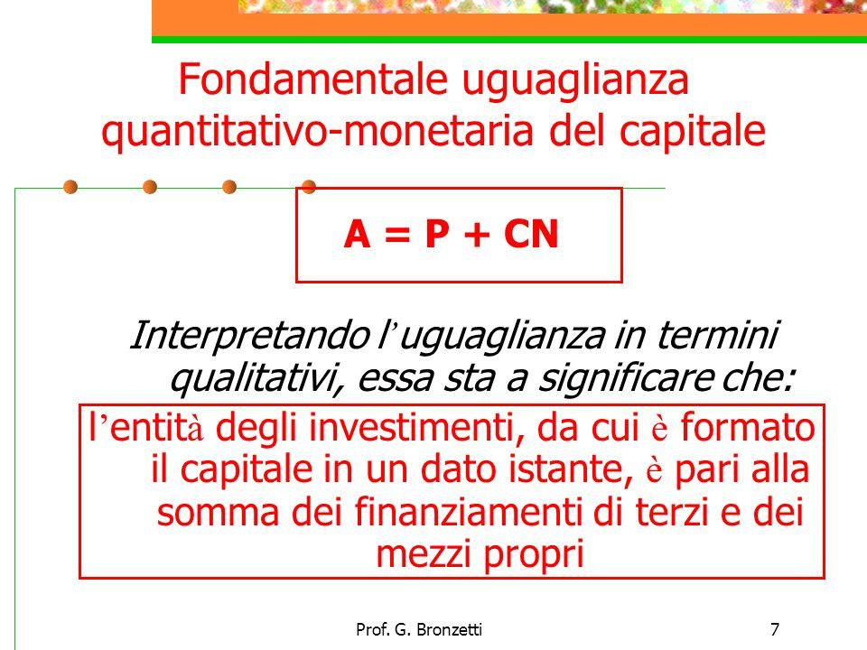 Fondamentale uguaglianza quantitativo-monetaria del capitale