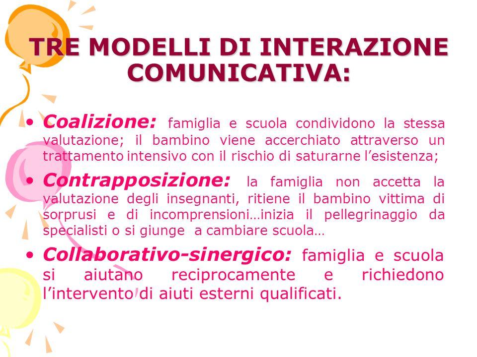 TRE MODELLI DI INTERAZIONE COMUNICATIVA: