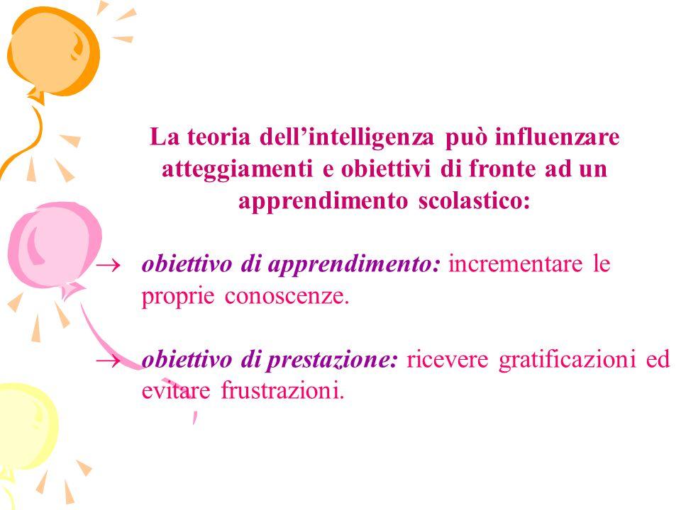 La teoria dell'intelligenza può influenzare atteggiamenti e obiettivi di fronte ad un apprendimento scolastico:
