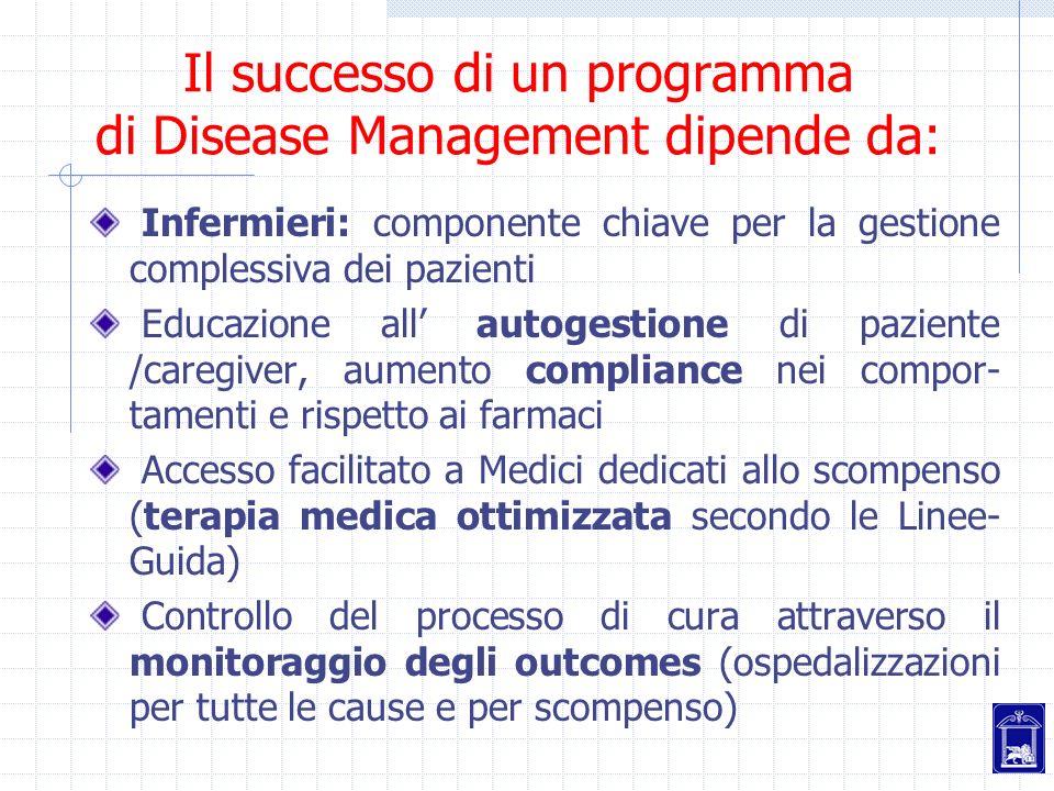 Il successo di un programma di Disease Management dipende da: