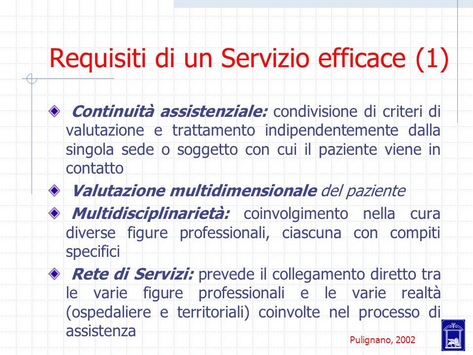 Requisiti di un Servizio efficace (1)