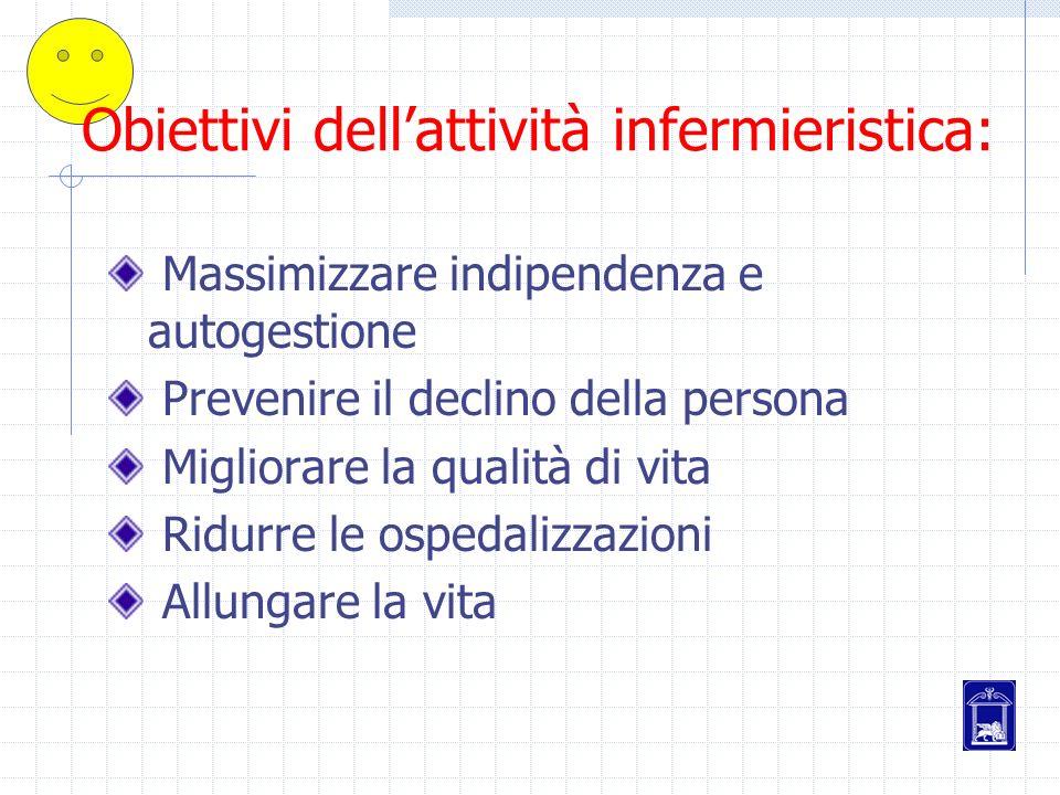 Obiettivi dell'attività infermieristica: