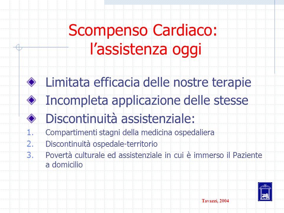 Scompenso Cardiaco: l'assistenza oggi