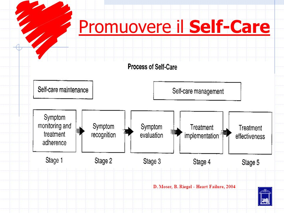 Promuovere il Self-Care