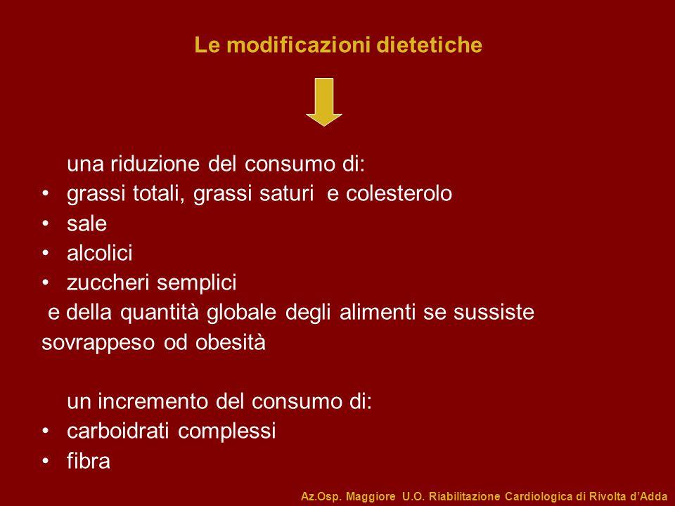 Le modificazioni dietetiche