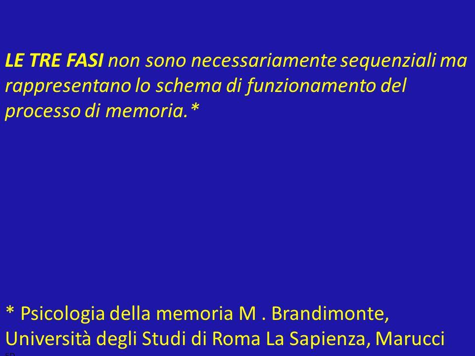 LE TRE FASI non sono necessariamente sequenziali ma rappresentano lo schema di funzionamento del processo di memoria.* * Psicologia della memoria M .