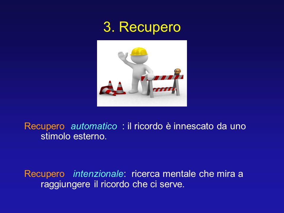 3. Recupero Recupero automatico : il ricordo è innescato da uno stimolo esterno.
