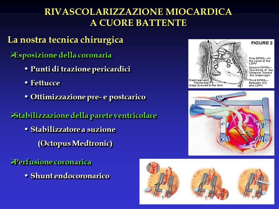 RIVASCOLARIZZAZIONE MIOCARDICA