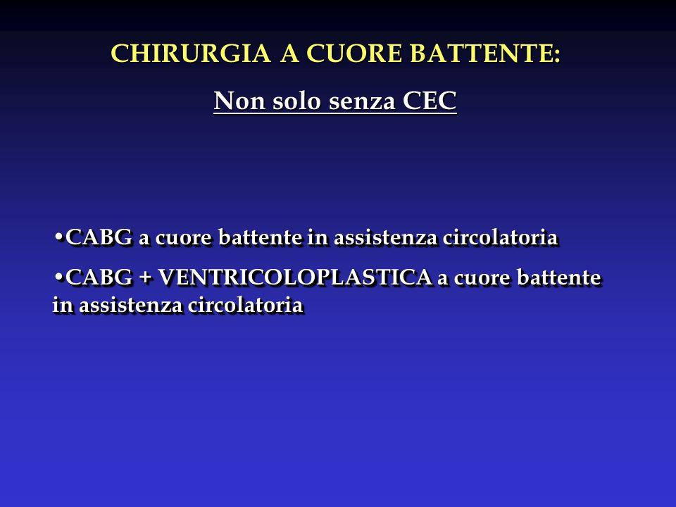 CHIRURGIA A CUORE BATTENTE: