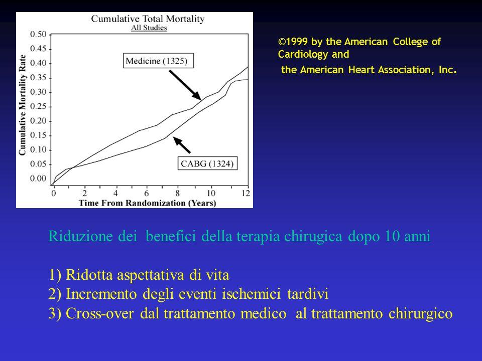 Riduzione dei benefici della terapia chirugica dopo 10 anni