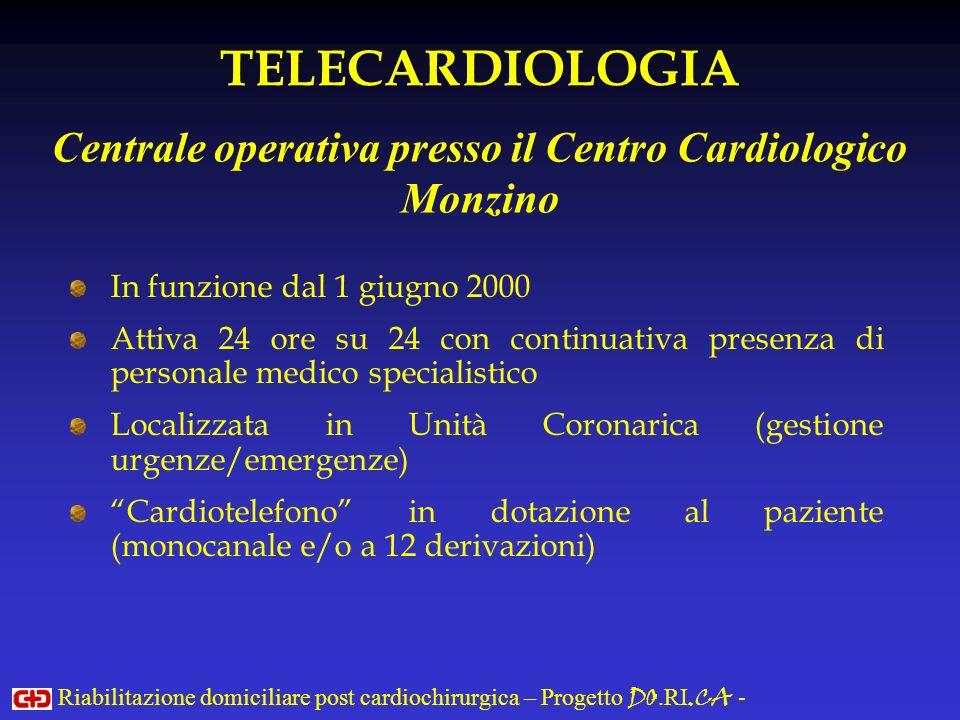 Centrale operativa presso il Centro Cardiologico Monzino