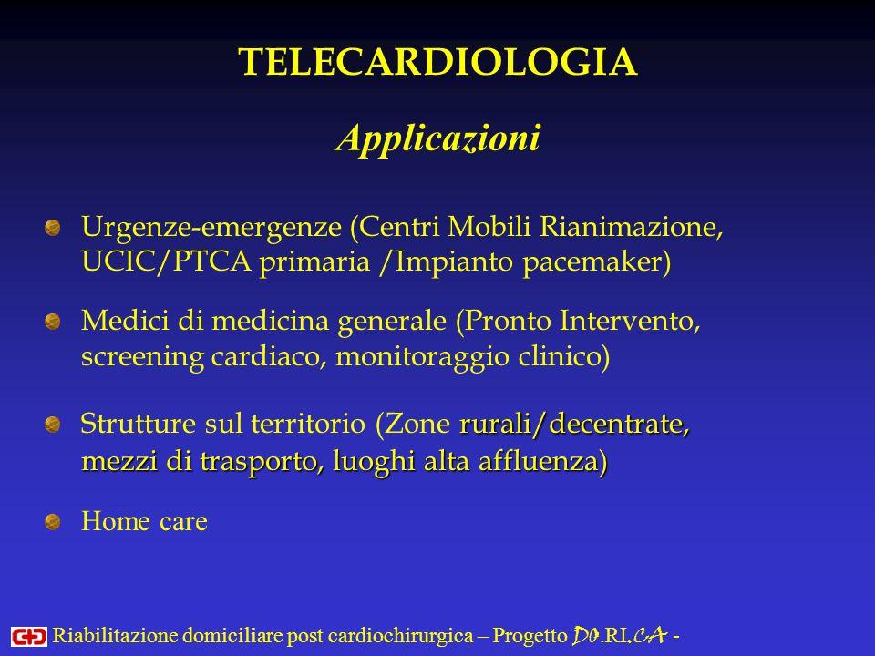 TELECARDIOLOGIA Applicazioni