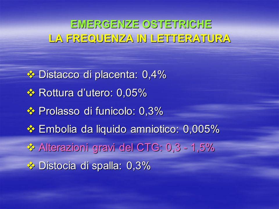 EMERGENZE OSTETRICHE LA FREQUENZA IN LETTERATURA