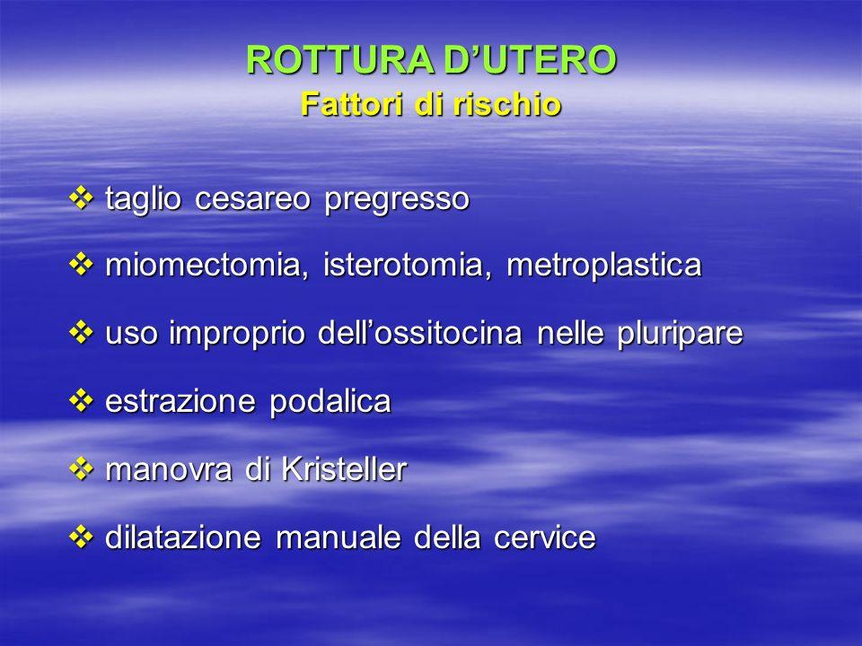 ROTTURA D'UTERO Fattori di rischio
