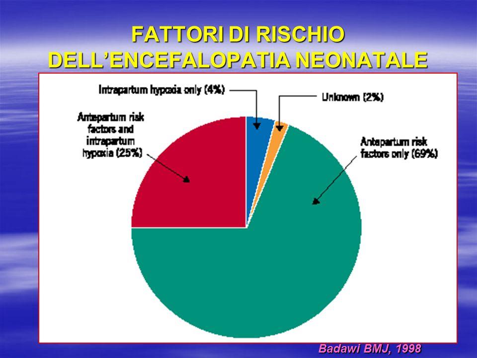 FATTORI DI RISCHIO DELL'ENCEFALOPATIA NEONATALE