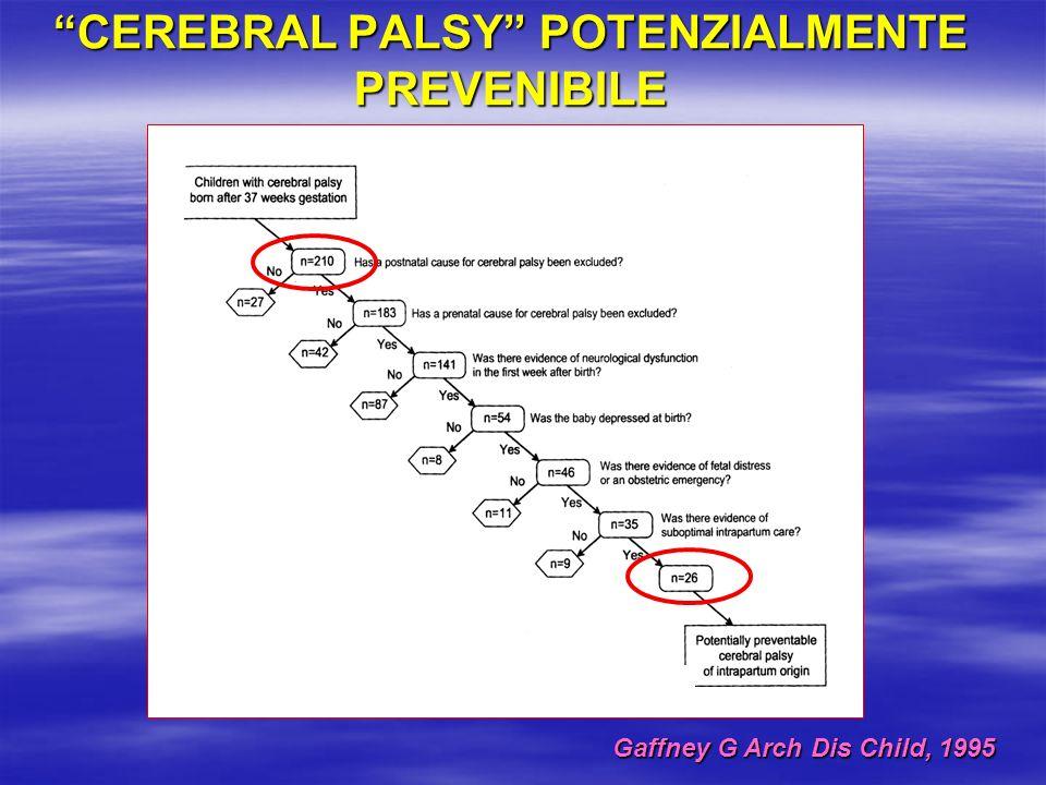 CEREBRAL PALSY POTENZIALMENTE PREVENIBILE