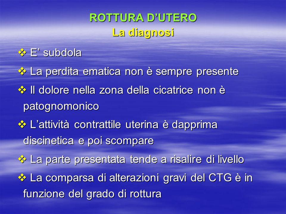 ROTTURA D'UTERO La diagnosi