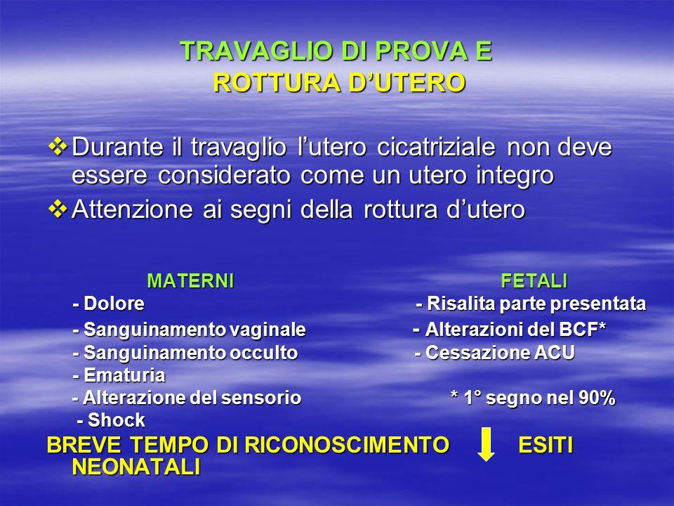 TRAVAGLIO DI PROVA E ROTTURA D'UTERO