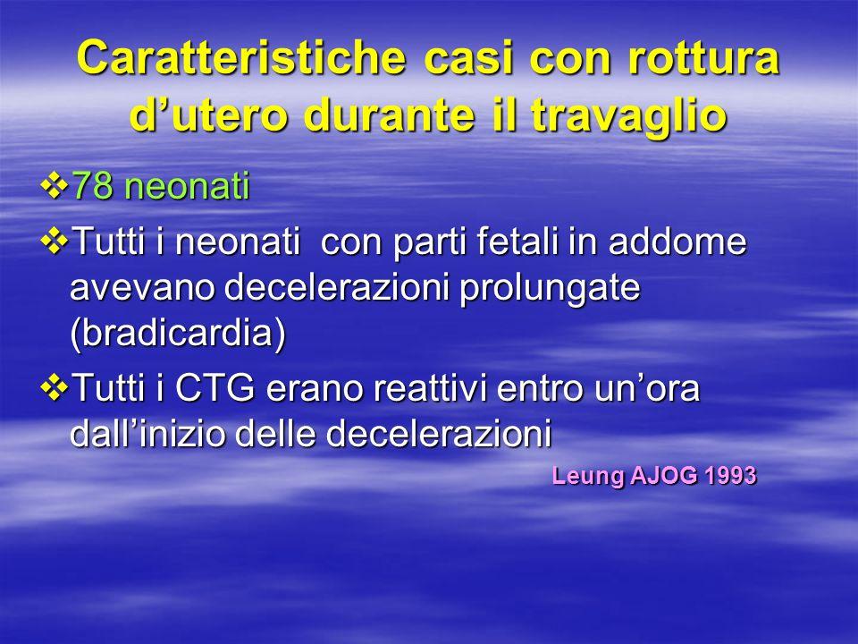 Caratteristiche casi con rottura d'utero durante il travaglio