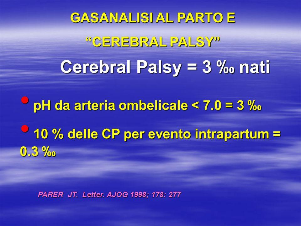 Cerebral Palsy = 3 ‰ nati GASANALISI AL PARTO E CEREBRAL PALSY
