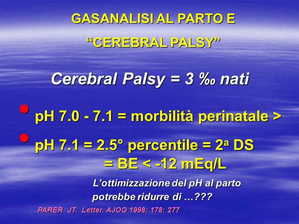 pH 7.0 - 7.1 = morbilità perinatale >