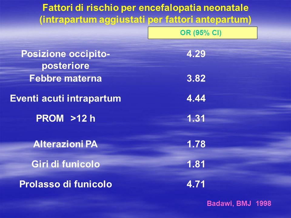 Fattori di rischio per encefalopatia neonatale