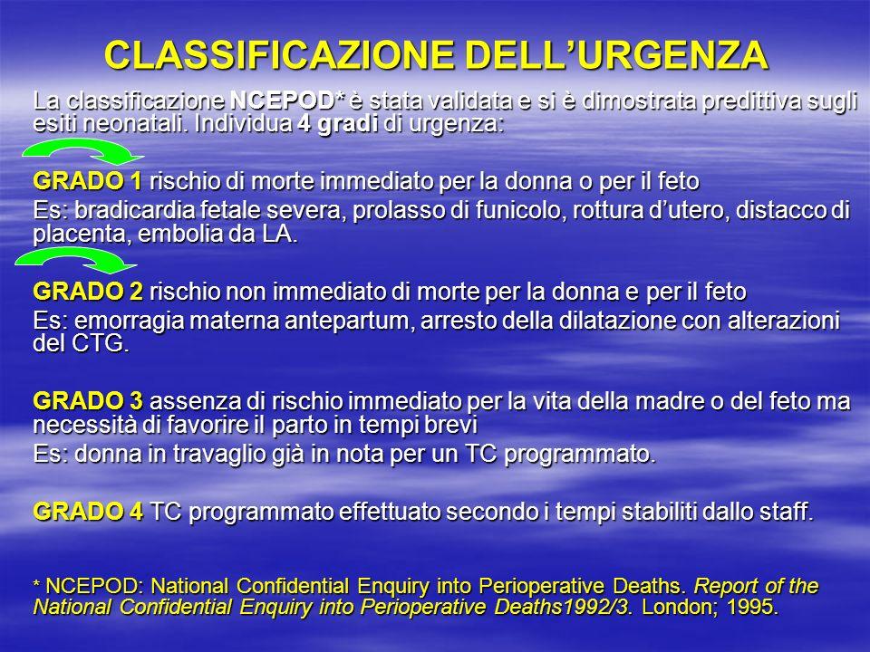 CLASSIFICAZIONE DELL'URGENZA