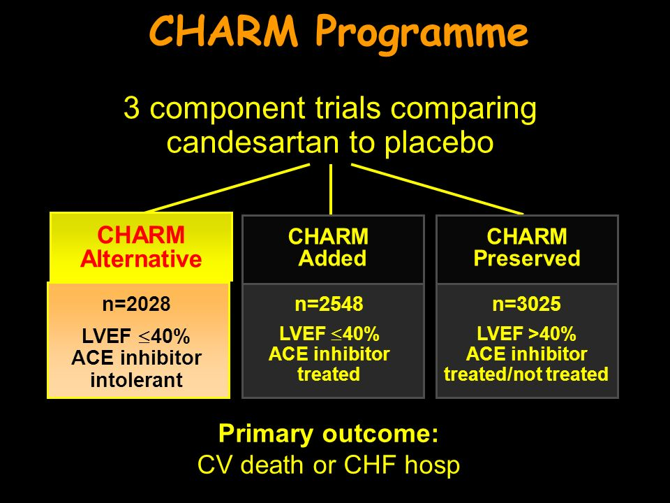 CHARM Programme 3 component trials comparing candesartan to placebo
