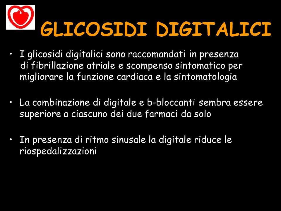 GLICOSIDI DIGITALICI I glicosidi digitalici sono raccomandati in presenza.