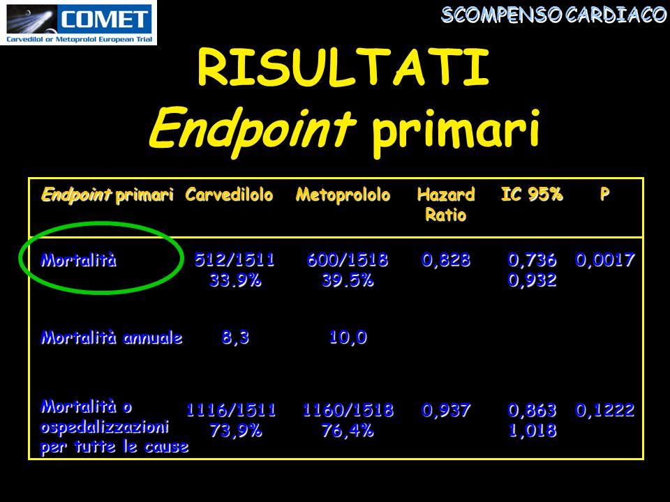 RISULTATI Endpoint primari