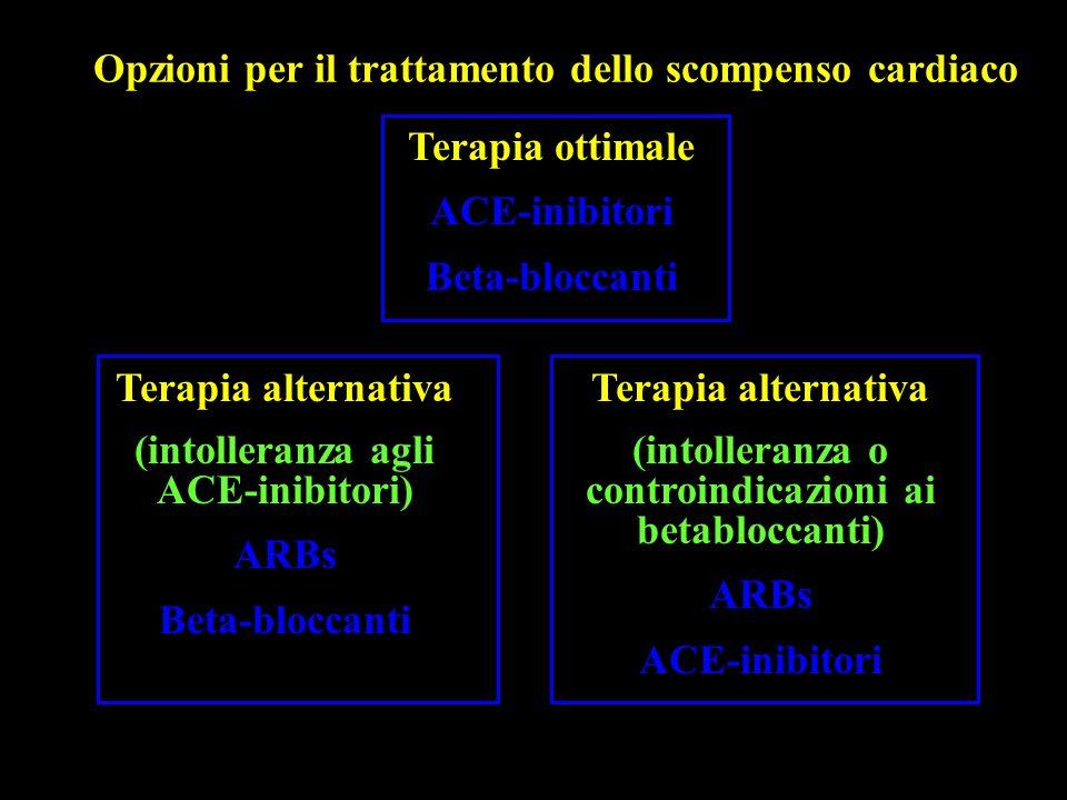 Opzioni per il trattamento dello scompenso cardiaco