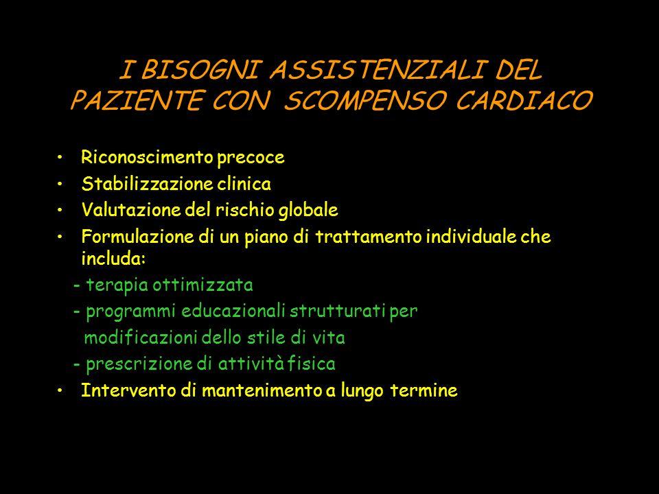 I BISOGNI ASSISTENZIALI DEL PAZIENTE CON SCOMPENSO CARDIACO