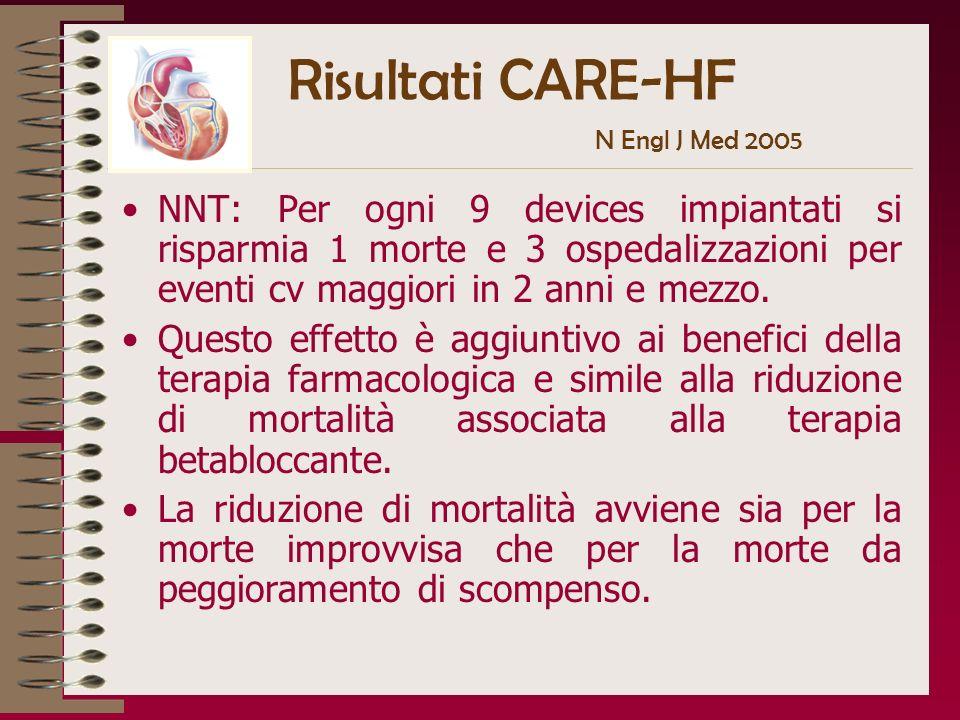 Risultati CARE-HF N Engl J Med 2005