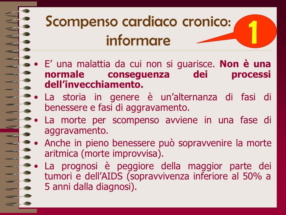 Scompenso cardiaco cronico: informare