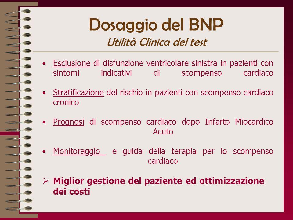 Dosaggio del BNP Utilità Clinica del test