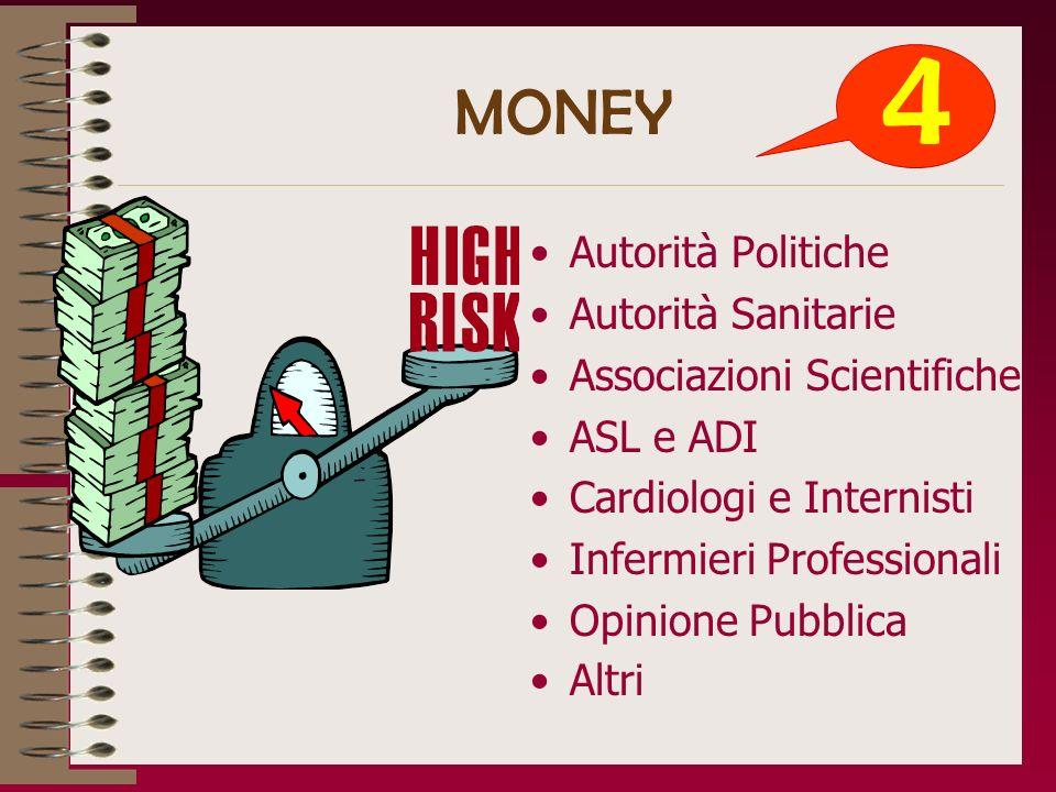 4 MONEY Autorità Politiche Autorità Sanitarie