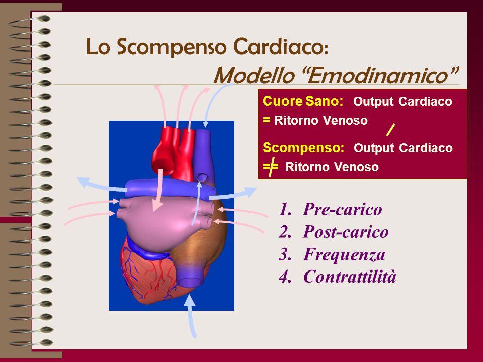 Lo Scompenso Cardiaco: Modello Emodinamico