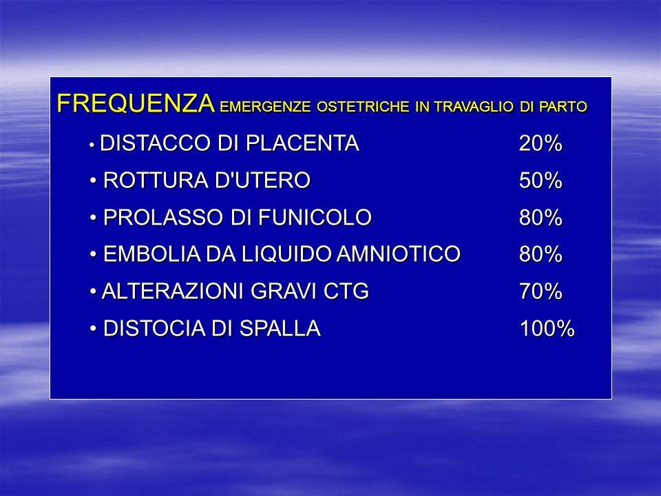 FREQUENZA EMERGENZE OSTETRICHE IN TRAVAGLIO DI PARTO